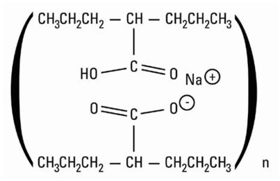 The following structure Divalproex sodium is a stable co-ordination compound comprised of sodium valproate and valproic acid in a 1:1 molar relationship and formed during the partial neutralization of valproic acid with 0.5 equivalent of sodium hydroxide. Chemically it is designated as sodium hydrogen bis(2-propylpentanoate).