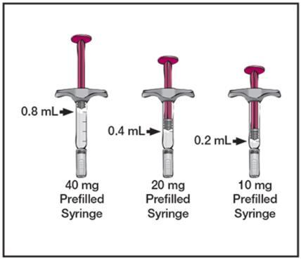 Title: fig-d-ifu-three-syringes