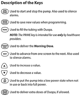 description of pump keys