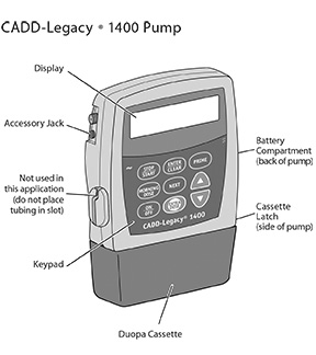 cadd-legacy-1400-pump